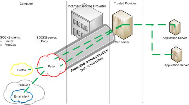 Communication privacy005