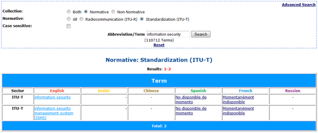 ITU-terms-and-definitions