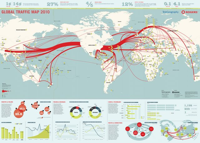 global-traffic-map-2010-x