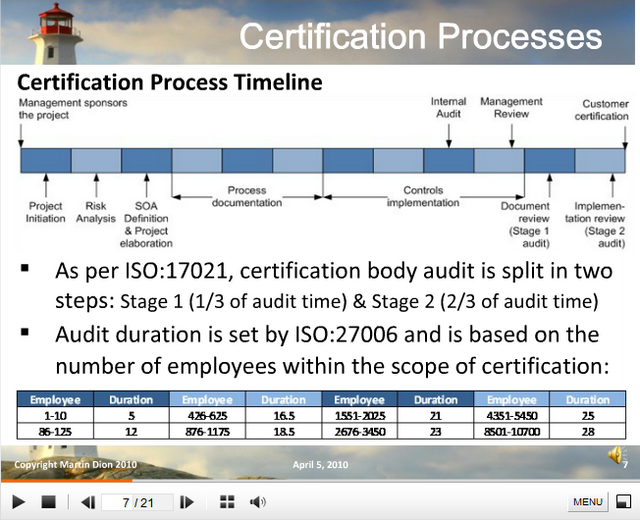 ISO27001-videos-certification