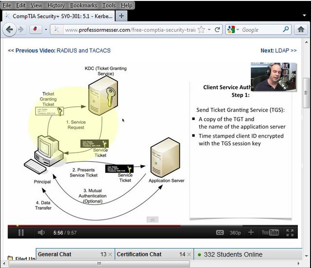 Securityvideos1