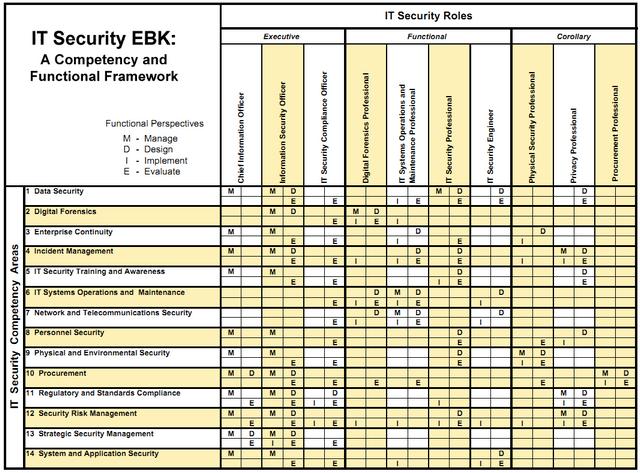EBK-security
