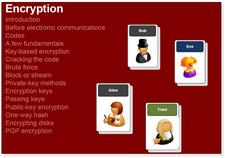 Buchanan-encryption