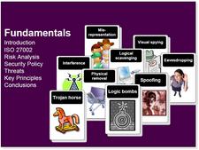 Buchanan-fundamentals