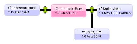 GenealogyJ-to-yed