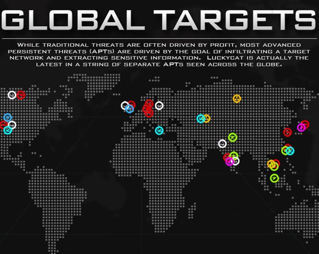 global-apt-targets-infographic sm