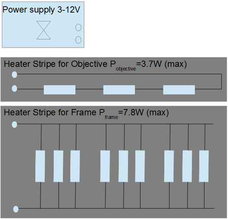 camera-heater-parts