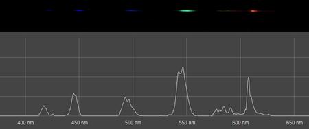 cfl-narrow-slit-spectra