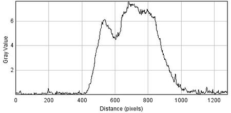 whiteLED-spectra