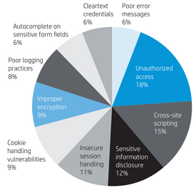 HP-report2012-mobileapplications