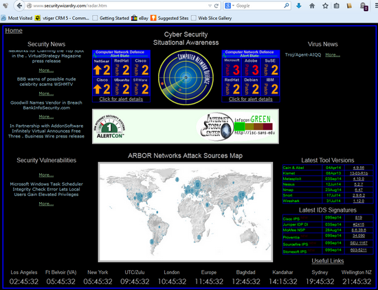 CyberSecurityLevel1