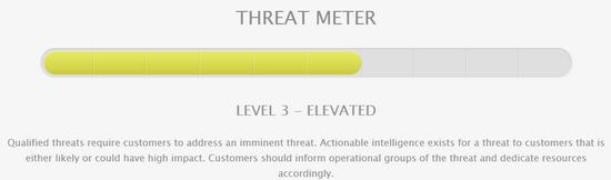 CyberSecurityLevel3