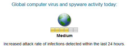 CyberSecurityLevel7