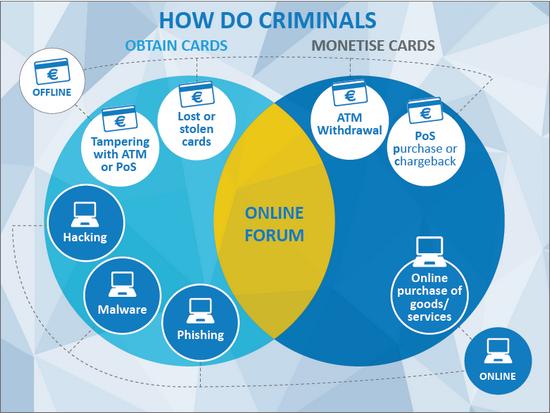 Cybercrime-iocta01