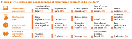 Cybercrime-US-state